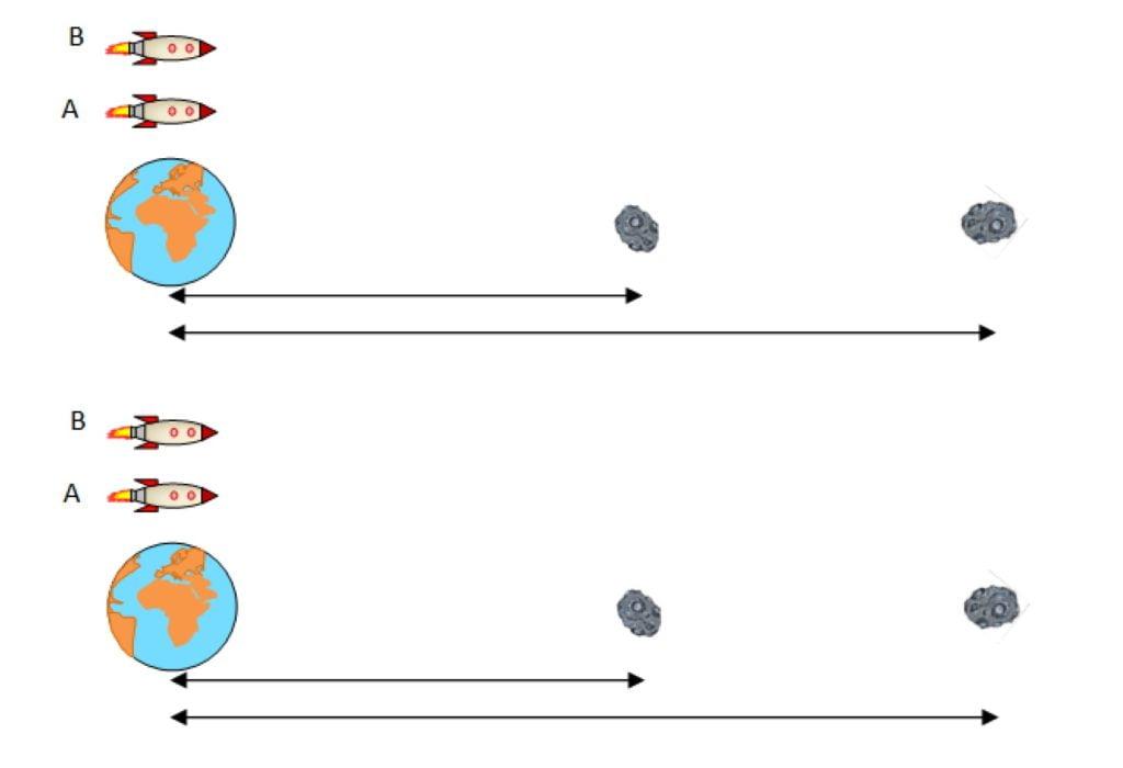 Asteroidi 2 maturità scientifica 2019