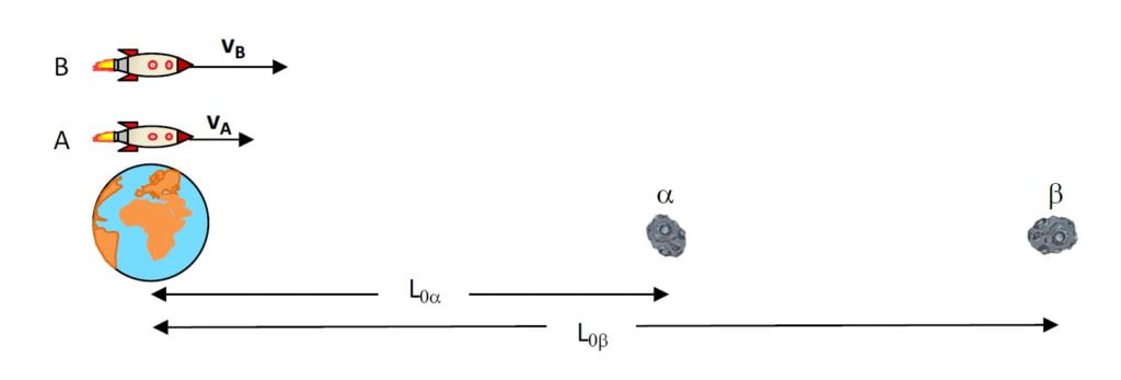 Asteroidi maturità scientifica 2019